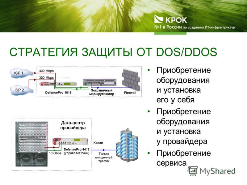 СТРАТЕГИЯ ЗАЩИТЫ ОТ DOS/DDOS Приобретение оборудования и установка его у себя Приобретение оборудования и установка у провайдера Приобретение сервиса