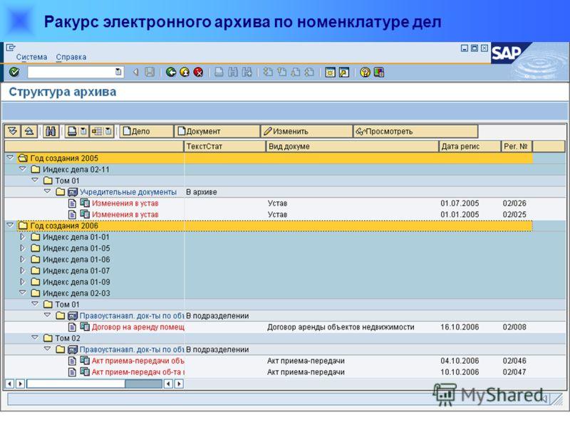 Ракурс электронного архива по номенклатуре дел