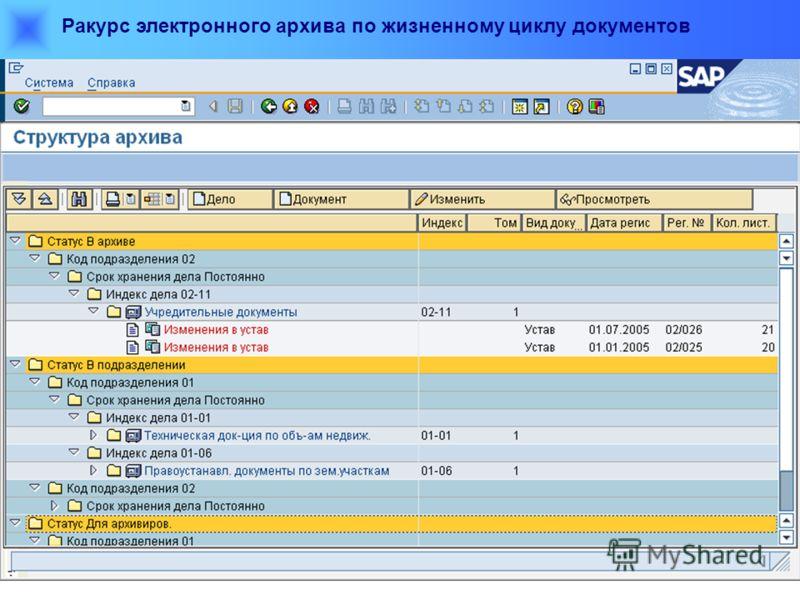 Ракурс электронного архива по жизненному циклу документов
