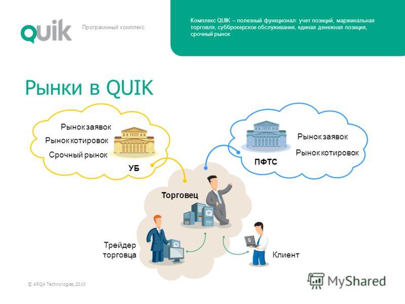 Комплекс QUIK – полезный функционал: учет позиций, маржинальная торговля, субброкерское обслуживание, единая денежная позиция, срочный рынок © ARQA Technologies, 2010 Программный комплекс Рынок заявок Рынок котировок Рынки в QUIK ПФТС УБ Рынок заявок