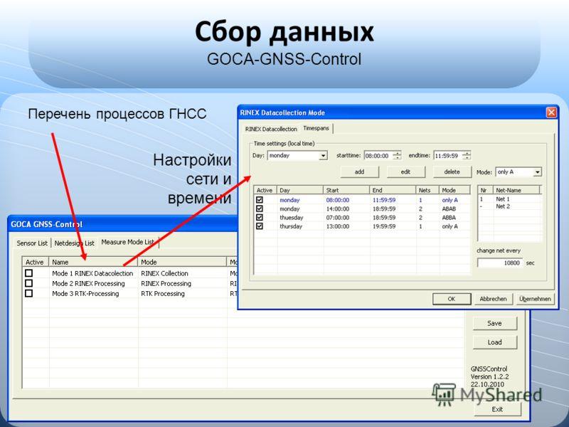 правления. Сбор данных GOCA-GNSS-Control Перечень процессов ГНСС Настройки сети и времени