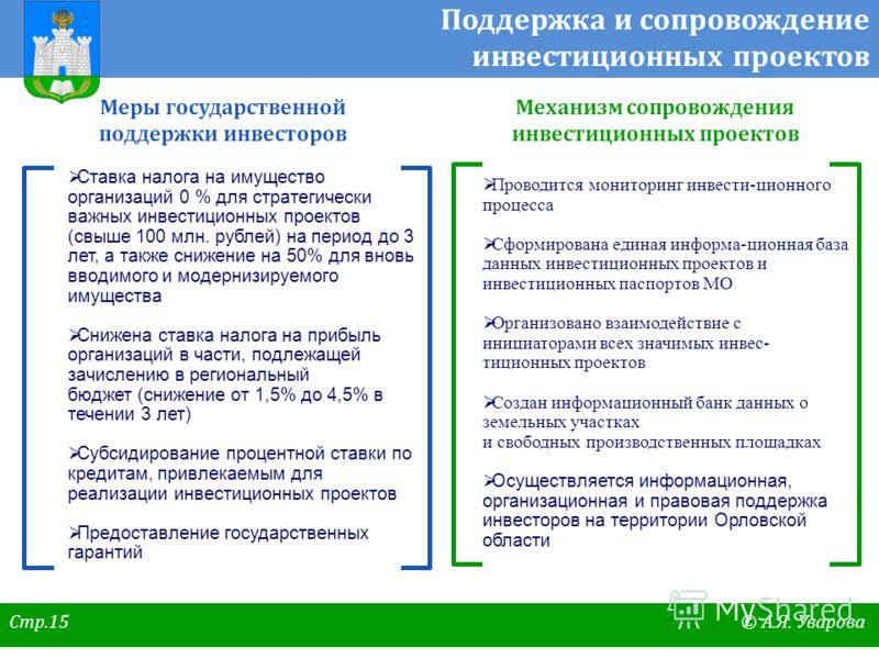 Меры государственной поддержки инвесторов Механизм сопровождения инвестиционных проектов Ставка налога на имущество организаций 0 % для стратегически важных инвестиционных проектов (свыше 100 млн. рублей) на период до 3 лет, а также снижение на 50% д