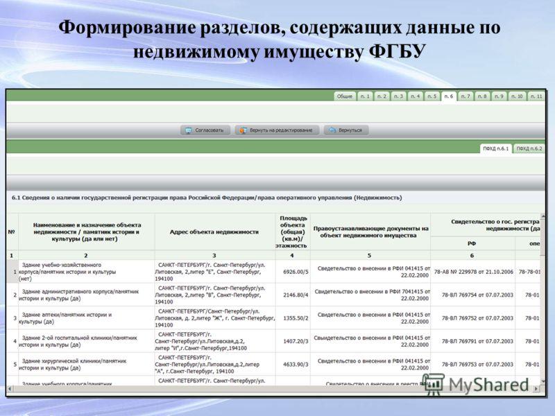 Формирование разделов, содержащих данные по недвижимому имуществу ФГБУ