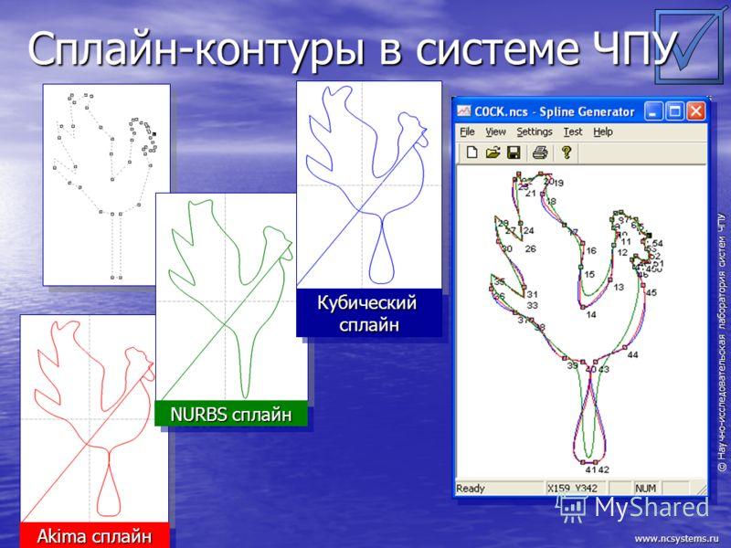 © Научно-исследовательская лаборатория систем ЧПУ www.ncsystems.ru Сплайн-контуры в системе ЧПУ Akima сплайн NURBS сплайн Кубический сплайн