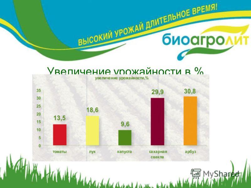 Увеличение урожайности в %