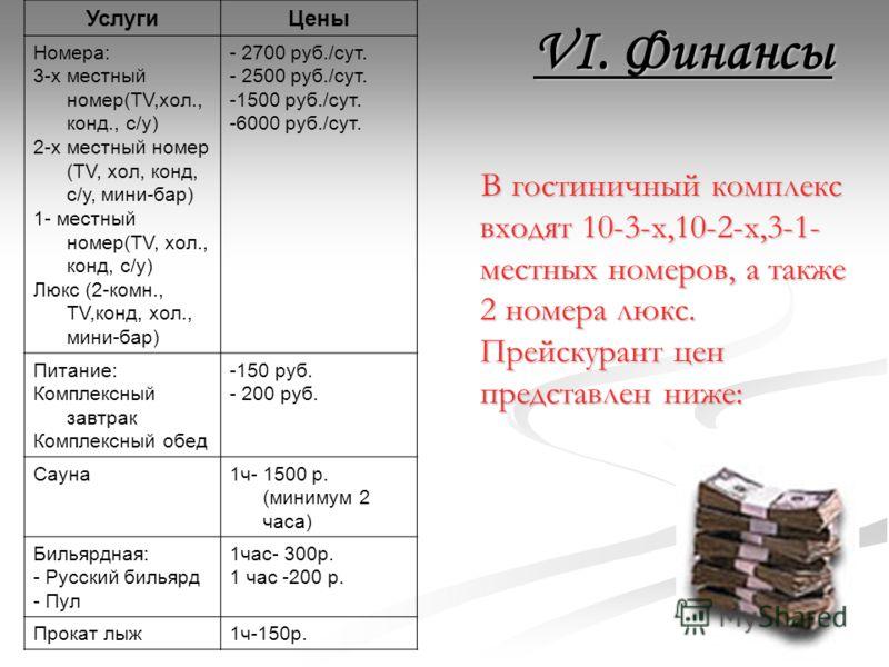 VI. Финансы УслугиЦены Номера: 3-х местный номер(TV,хол., конд., с/у) 2-х местный номер (ТV, хол, конд, с/у, мини-бар) 1- местный номер(ТV, хол., конд, с/у) Люкс (2-комн., TV,конд, хол., мини-бар) - 2700 руб./сут. - 2500 руб./сут. -1500 руб./сут. -60