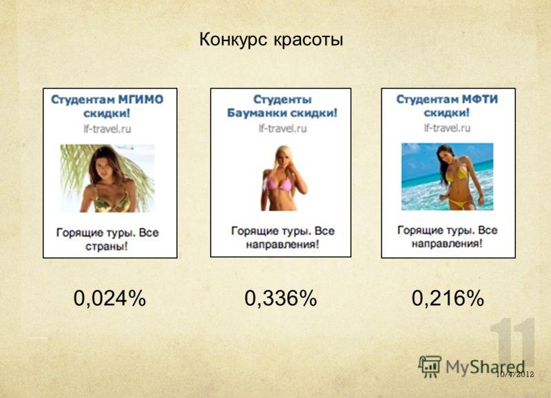 Конкурс красоты 7/19/2012 0,024%0,336%0,216%