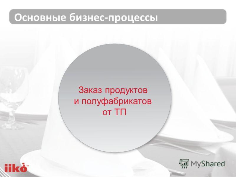 Основные бизнес-процессы Заказ продуктов и полуфабрикатов от ТП