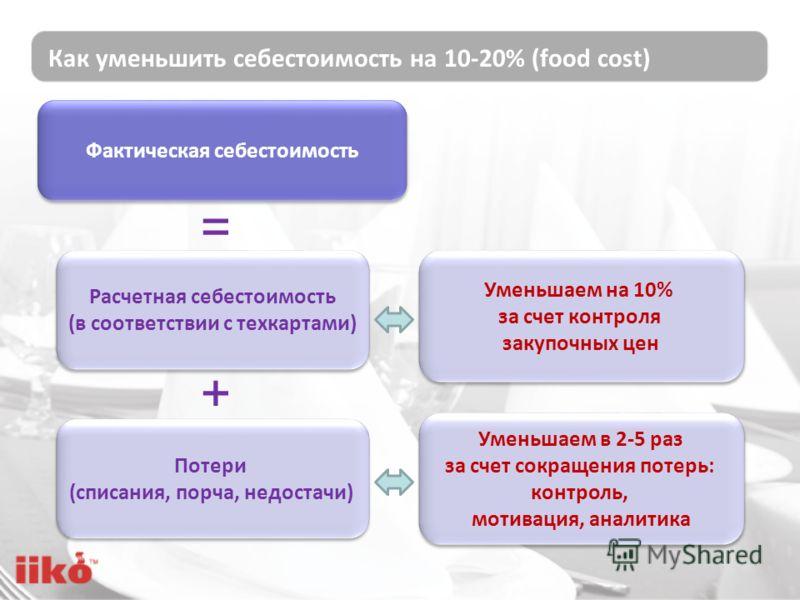 Как уменьшить себестоимость на 10-20% (food cost) Потери (списания, порча, недостачи) Потери (списания, порча, недостачи) Расчетная себестоимость (в соответствии с техкартами) Расчетная себестоимость (в соответствии с техкартами) Фактическая себестои