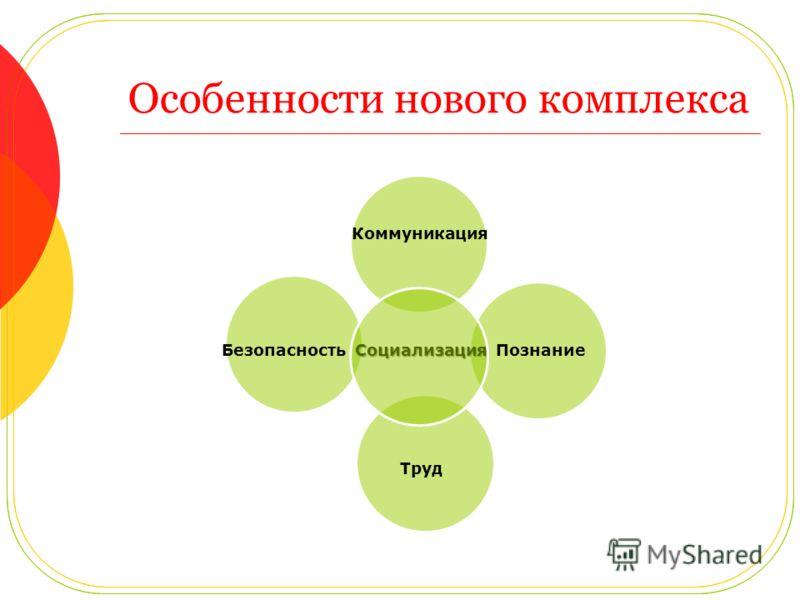 Особенности нового комплекса Коммуникация Познание Социализация Труд Безопасность