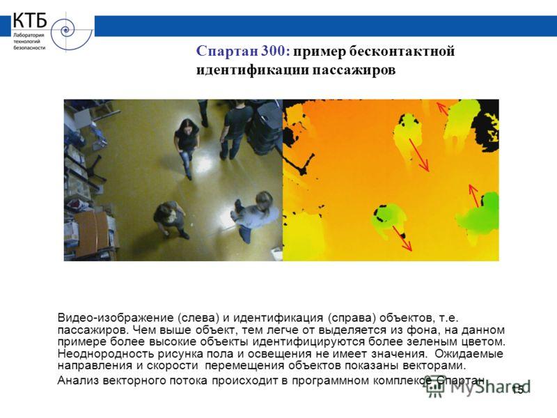 15 Видео-изображение (слева) и идентификация (справа) объектов, т.е. пассажиров. Чем выше объект, тем легче от выделяется из фона, на данном примере более высокие объекты идентифицируются более зеленым цветом. Неоднородность рисунка пола и освещения
