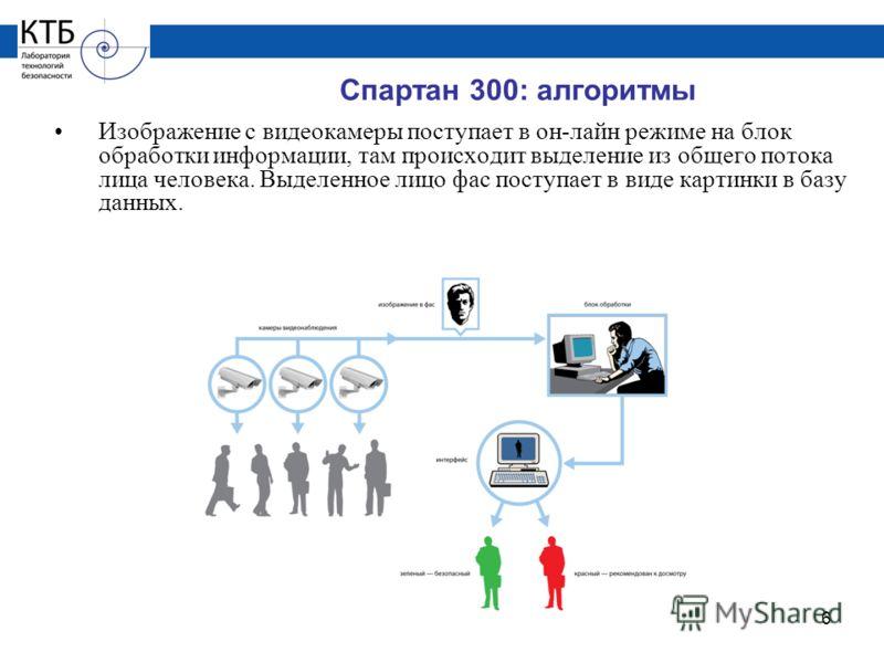 6 Изображение с видеокамеры поступает в он-лайн режиме на блок обработки информации, там происходит выделение из общего потока лица человека. Выделенное лицо фас поступает в виде картинки в базу данных. Спартан 300: алгоритмы