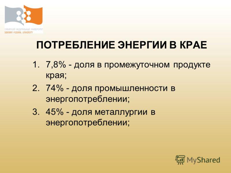 ПОТРЕБЛЕНИЕ ЭНЕРГИИ В КРАЕ 1.7,8% - доля в промежуточном продукте края; 2.74% - доля промышленности в энергопотреблении; 3.45% - доля металлургии в энергопотреблении;