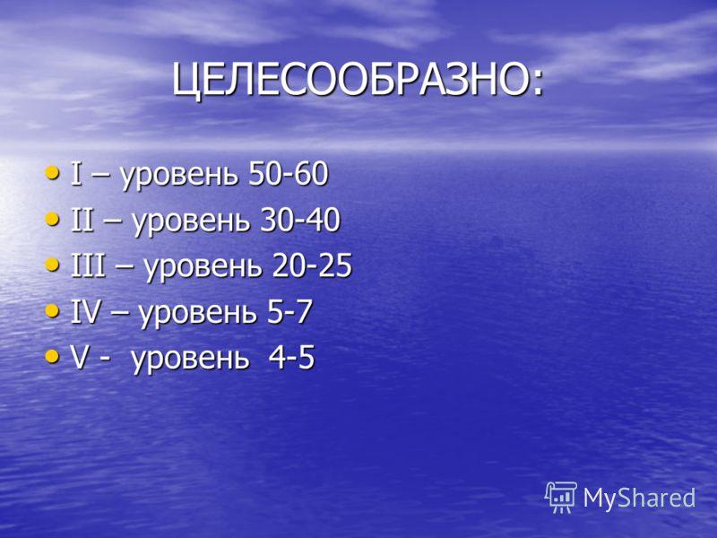 ЦЕЛЕСООБРАЗНО: I – уровень 50-60 I – уровень 50-60 II – уровень 30-40 II – уровень 30-40 III – уровень 20-25 III – уровень 20-25 IV – уровень 5-7 IV – уровень 5-7 V - уровень 4-5 V - уровень 4-5
