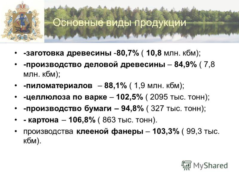 Основные виды продукции -заготовка древесины -80,7% ( 10,8 млн. кбм); -производство деловой древесины – 84,9% ( 7,8 млн. кбм); -пиломатериалов – 88,1% ( 1,9 млн. кбм); -целлюлоза по варке – 102,5% ( 2095 тыс. тонн); -производство бумаги – 94,8% ( 327