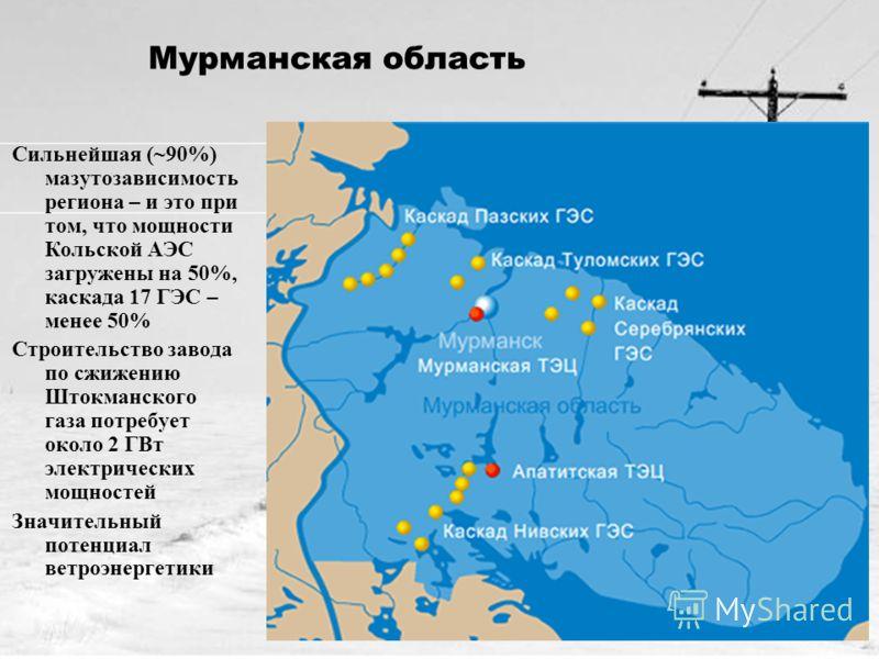 19 Мурманская область Сильнейшая (~90%) мазутозависимость региона – и это при том, что мощности Кольской АЭС загружены на 50%, каскада 17 ГЭС – менее 50% Строительство завода по сжижению Штокманского газа потребует около 2 ГВт электрических мощностей