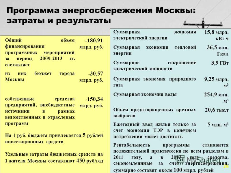 27 26 Общий объем финансирования программных мероприятий за период 2009-2013 гг. составляет -180,91 млрд. руб. из них бюджет города Москвы - 30,57 млрд. руб. собственные средства предприятий, внебюджетные источники в рамках ведомственных и отраслевых