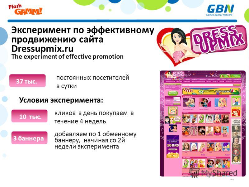 15 Эксперимент по эффективному продвижению сайта Dressupmix.ru The experiment of effective promotion добавляем по 1 обменному баннеру, начиная со 2й недели эксперимента 37 тыс. постоянных посетителей в сутки кликов в день покупаем в течение 4 недель
