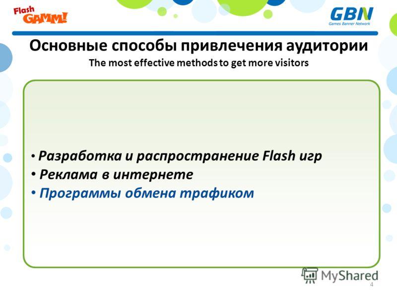 Основные способы привлечения аудитории The most effective methods to get more visitors Разработка и распространение Flash игр Реклама в интернете Программы обмена трафиком 4