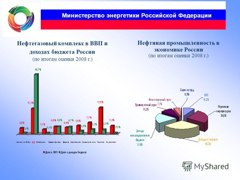 Министерство энергетики Российской Федерации Нефтегазовый комплекс в ВВП и доходах бюджета России (по итогам оценки 2008 г.) Нефтяная промышленность в экономике России (по итогам оценки 2008 г.)