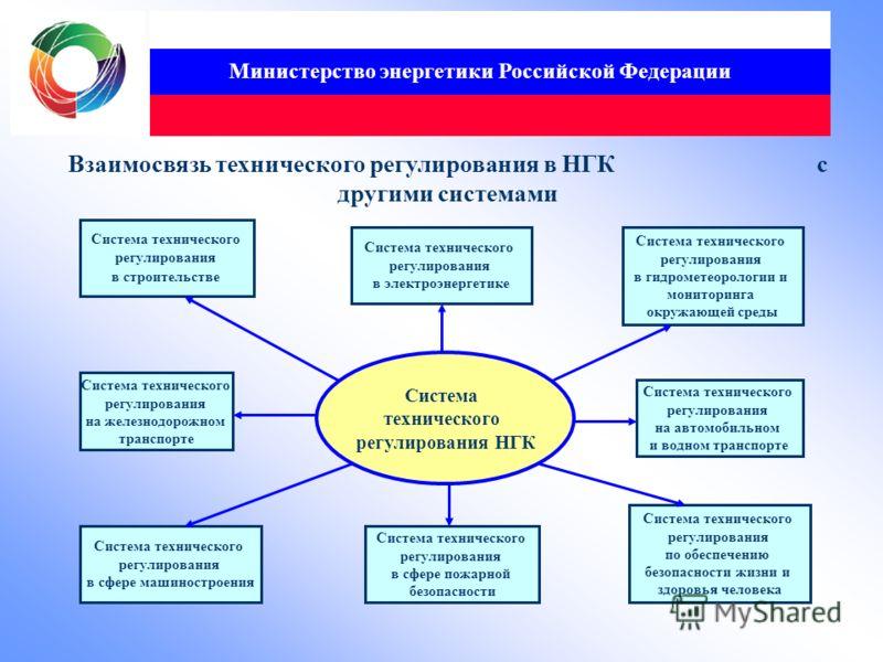 Министерство энергетики Российской Федерации Система технического регулирования в строительстве Система технического регулирования НГК Система технического регулирования в электроэнергетике Система технического регулирования на железнодорожном трансп
