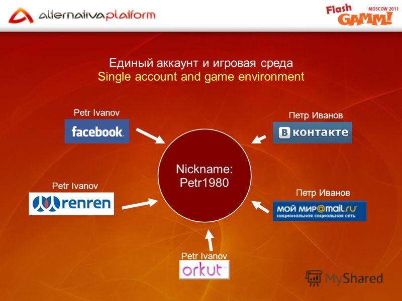 Единый аккаунт и игровая среда Single account and game environment Petr Ivanov Петр Иванов Nickname: Petr1980