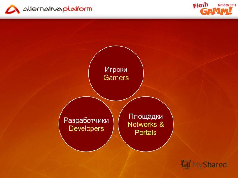 Разработчики Developers Игроки Gamers Площадки Networks & Portals