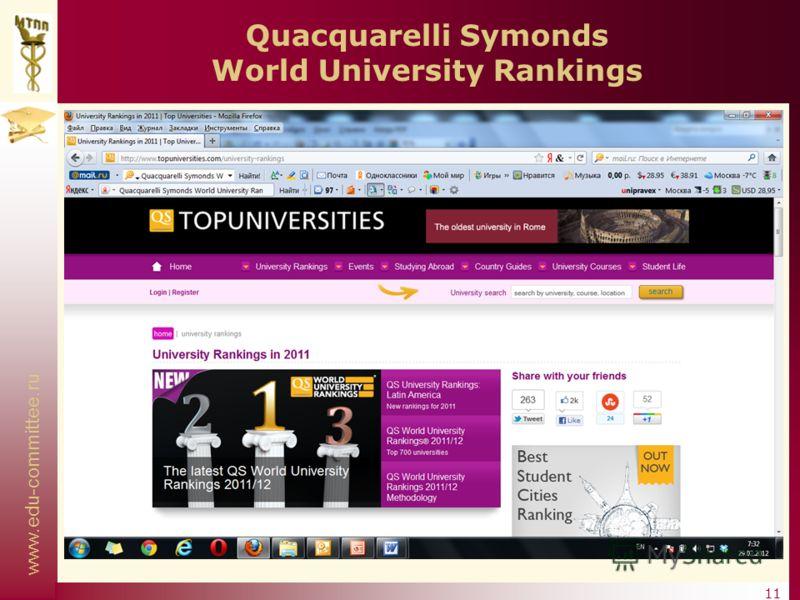 www.edu-committee.ru 11 Quacquarelli Symonds World University Rankings