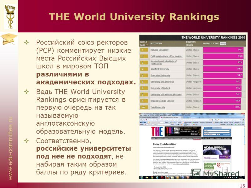 www.edu-committee.ru 15 THE World University Rankings Российский союз ректоров (РСР) комментирует низкие места Российских Высших школ в мировом ТОП различиями в академических подходах. Ведь THE World University Rankings ориентируется в первую очередь