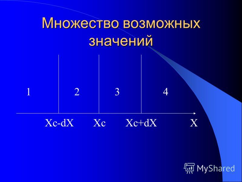 Множество возможных значений: Зона 1: XYc.