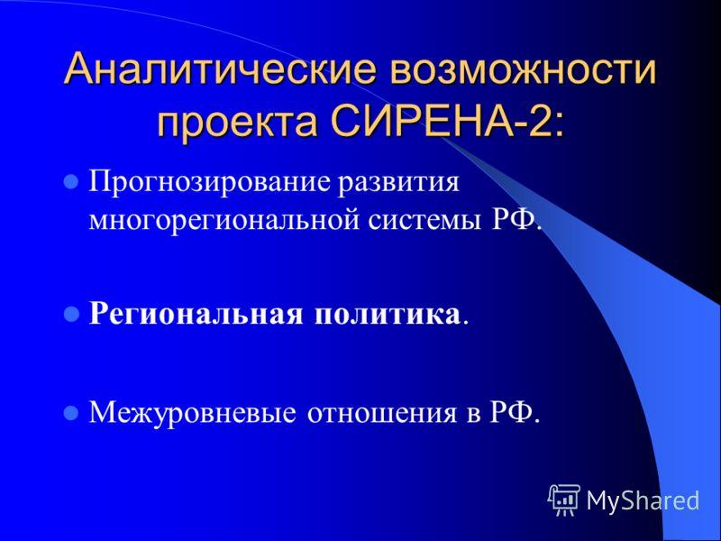 СИ-РЕ-НА – СИнтез РЕгиональных и НАроднохозяйственных решений.