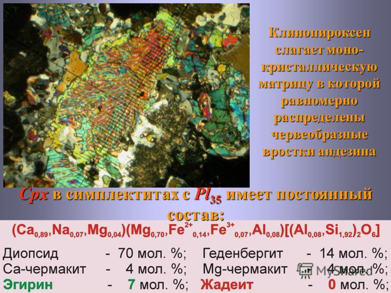 Клинопироксен слагает моно- кристаллическую матрицу в которой равномерно распределены червеобразные вростки андезина Cpx в симплектитах с Pl 35 имеет постоянный состав: