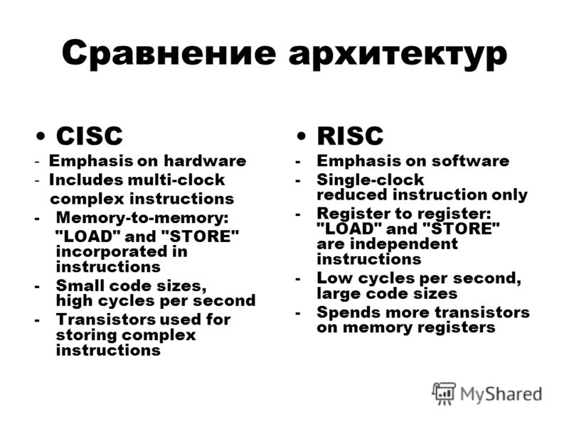 Сравнение архитектур CISC - Emphasis on hardware - Includes multi-clock complex instructions -Memory-to-memory: