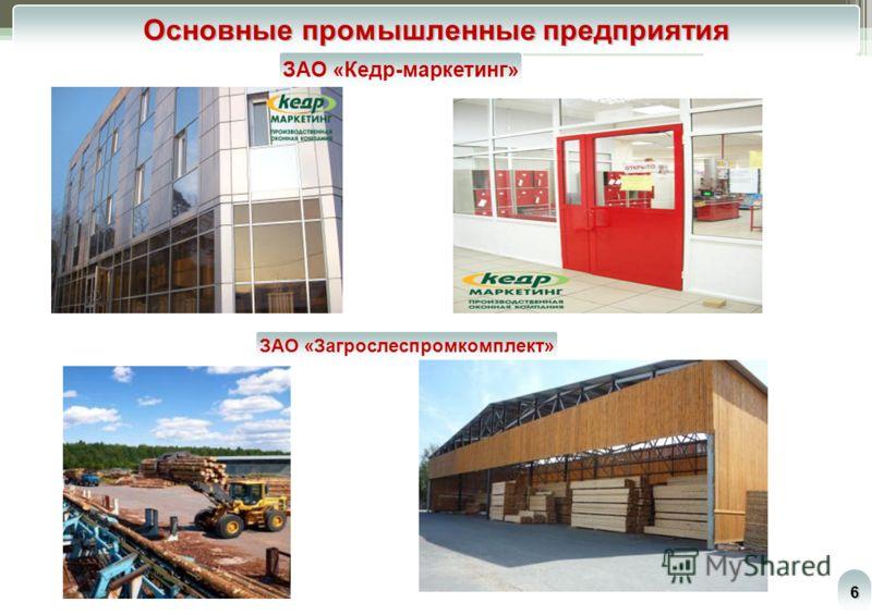 Основные промышленные предприятия 5 Мясокомбинат ОАО «Пурагроук» Комбикормовый завод ОАО «Бикор»