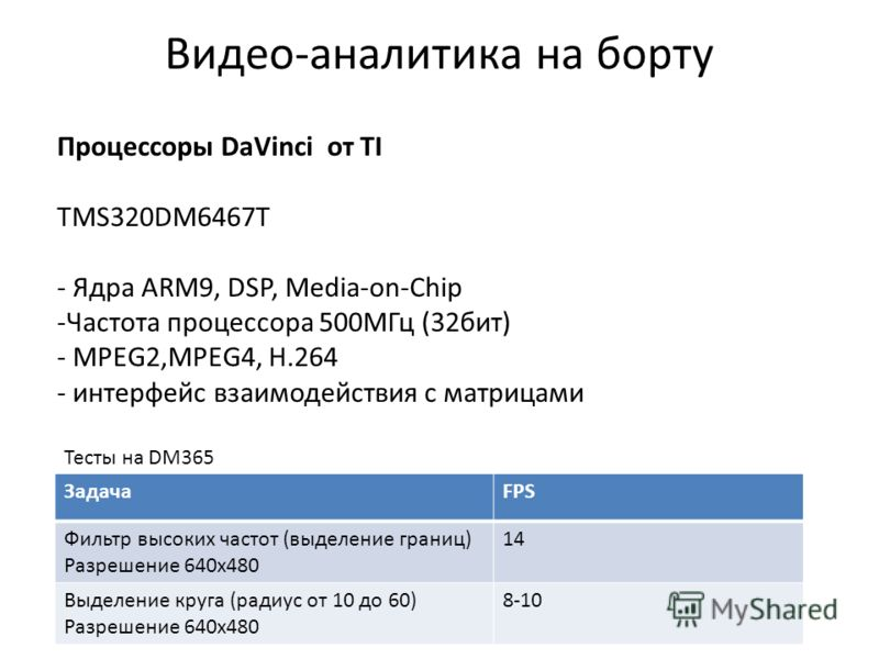 Видео-аналитика на борту Процессоры DaVinci от TI TMS320DM6467T - Ядра ARM9, DSP, Media-on-Chip -Частота процессора 500МГц (32бит) - MPEG2,MPEG4, H.264 - интерфейс взаимодействия с матрицами ЗадачаFPS Фильтр высоких частот (выделение границ) Разрешен