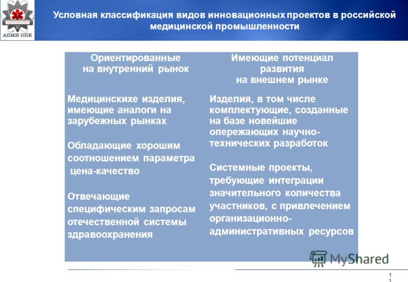 12 Условная классификация видов инновационных проектов в российской медицинской промышленности Ориентированные на внутренний рынок Имеющие потенциал развития на внешнем рынке Медицинскихе изделия, имеющие аналоги на зарубежных рынках Обладающие хорош
