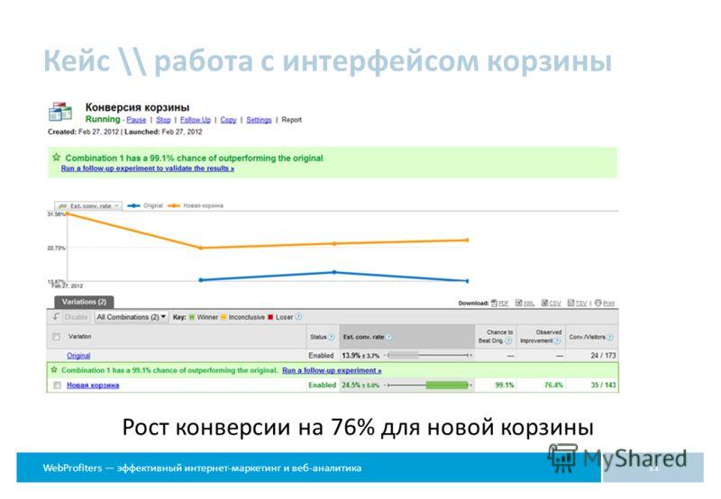 WebProfiters эффективный интернет-маркетинг и веб-аналитика Кейс \\ работа с интерфейсом корзины 11 Рост конверсии на 76% для новой корзины