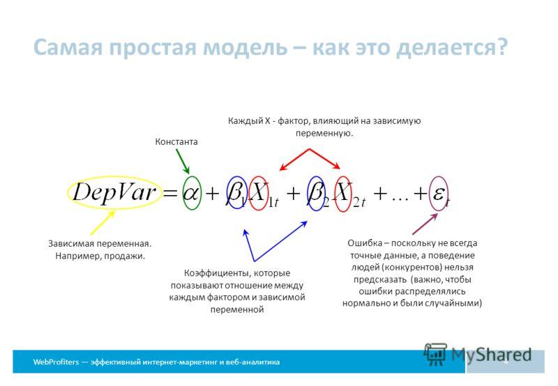 WebProfiters эффективный интернет-маркетинг и веб-аналитика Самая простая модель – как это делается? 4 Коэффициенты, которые показывают отношение между каждым фактором и зависимой переменной Каждый X - фактор, влияющий на зависимую переменную. Ошибка