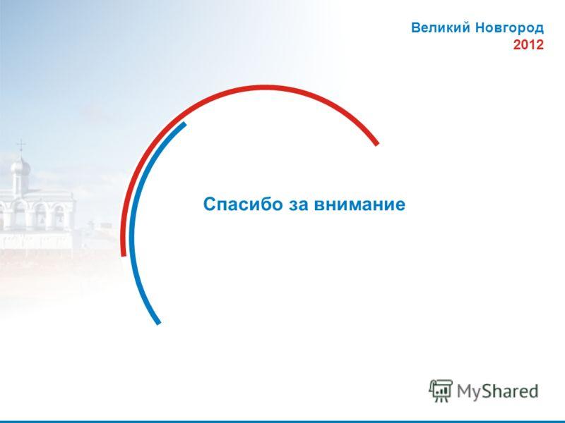 Великий Новгород 2012 20 Спасибо за внимание Великий Новгород 2012
