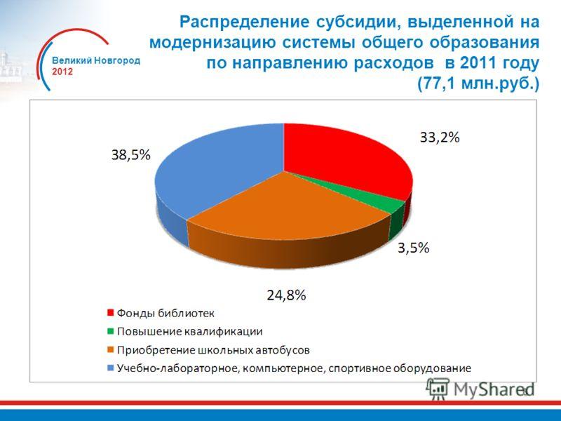 Великий Новгород 2012 6 Распределение субсидии, выделенной на модернизацию системы общего образования по направлению расходов в 2011 году (77,1 млн.руб.)