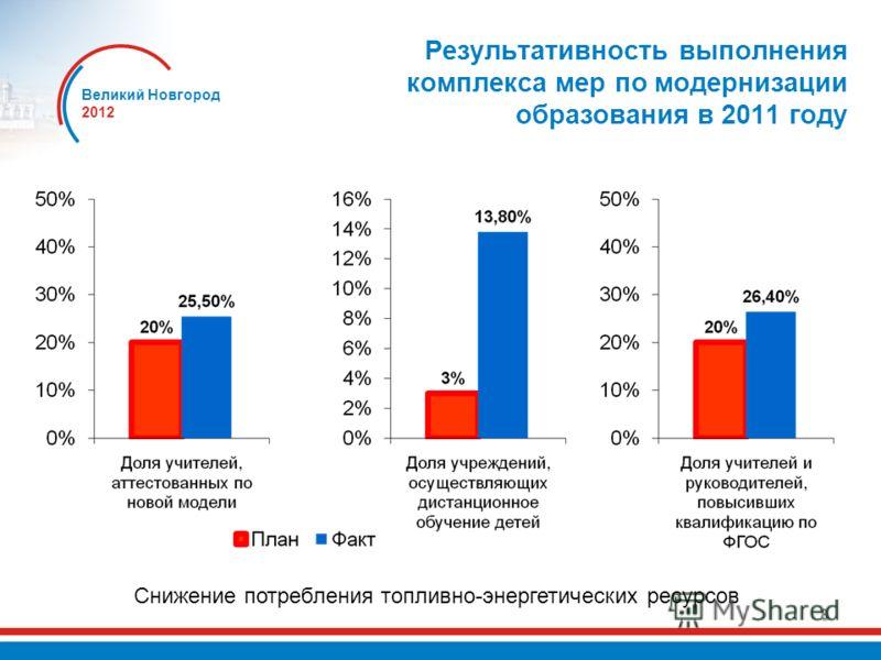 Великий Новгород 2012 8 Результативность выполнения комплекса мер по модернизации образования в 2011 году Снижение потребления топливно-энергетических ресурсов