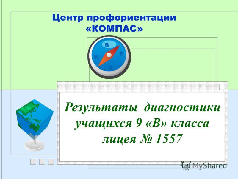 Центр профориентации «КОМПАС» Результаты диагностики учащихся 9 «В» класса лицея 1557