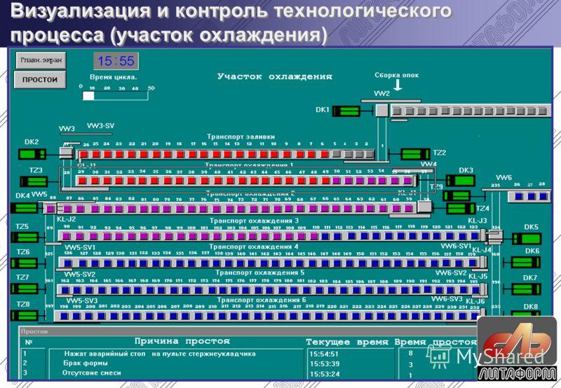 Визуализация и контроль технологического процесса (участок охлаждения)