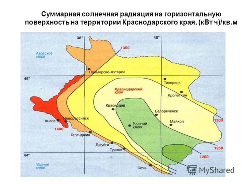 Суммарная солнечная радиация на горизонтальную поверхность на территории Краснодарского края, (кВт ч)/кв.м