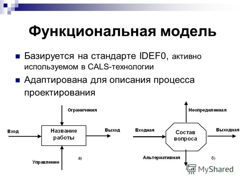 Функциональная модель Базируется на стандарте IDEF0, активно используемом в CALS-технологии Адаптирована для описания процесса проектирования
