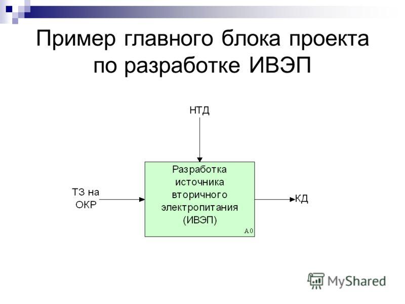 Пример главного блока проекта по разработке ИВЭП