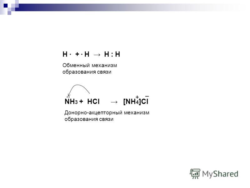 NH 3 + HCl [NH 4 ]Cl Донорно-акцепторный механизм образования связи + _.. Н + Н Н : Н Обменный механизм образования связи