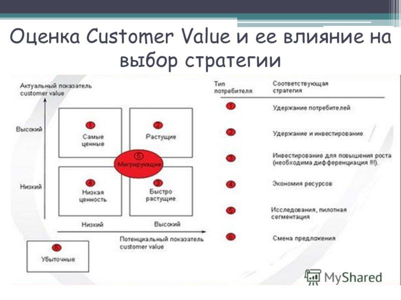 Оценка Customer Value и ее влияние на выбор стратегии