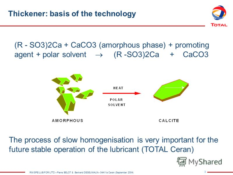 3 RM/SPE/LUB/FOR/LTT2 – Pierre BELOT & Bertrand DESEUMAUX– 04A11a Ceran (September 2004) (R - SO3)2Ca + CaCO3 (amorphous phase) + promoting agent + polar solvent (R -SO3)2Ca + CaCO3 The process of slow homogenisation is very important for the future