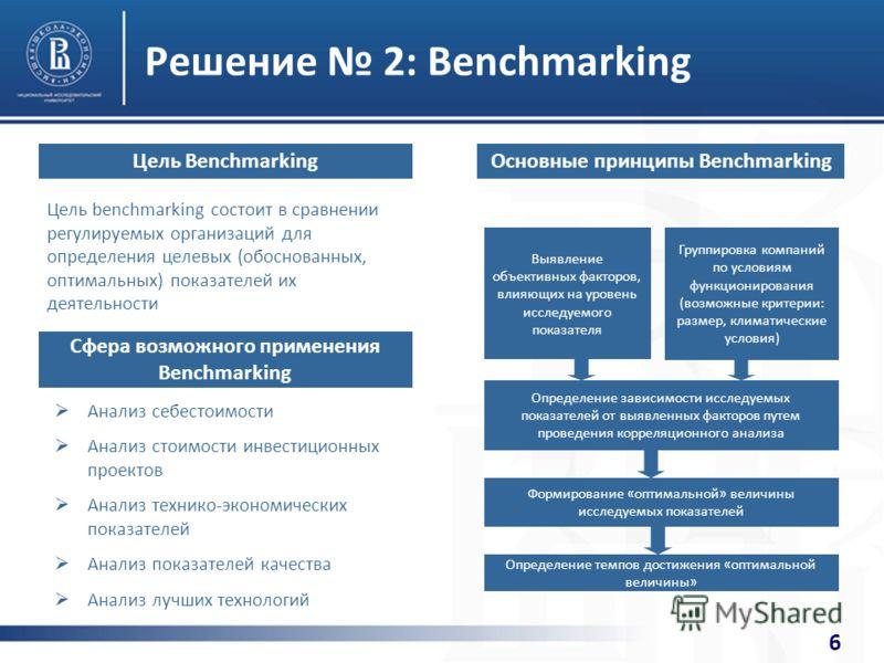 6 Решение 2: Benchmarking Анализ себестоимости Анализ стоимости инвестиционных проектов Анализ технико-экономических показателей Анализ показателей качества Анализ лучших технологий Сфера возможного применения Benchmarking Основные принципы Benchmark